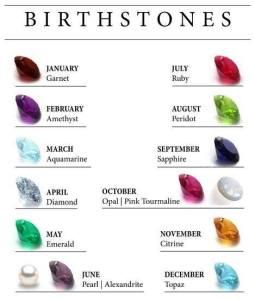 birthstone chart, months birthstones, months, birth, stones, gemstones, birth gemstone, garnet, pearl, turquoise, diamond, topaz, ruby, citrine, emerald, sapphire,